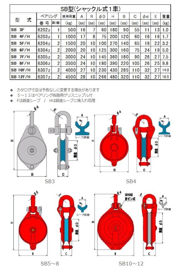 オタフク滑車SBF シャックル式1車(特殊鋼鍛造シーブ)(ベアリング入)