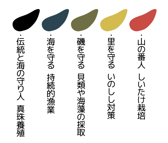 【コノソレ・キッチン】対馬・海と山のおつまみセット【贈答用6種チョイス・送料無料】