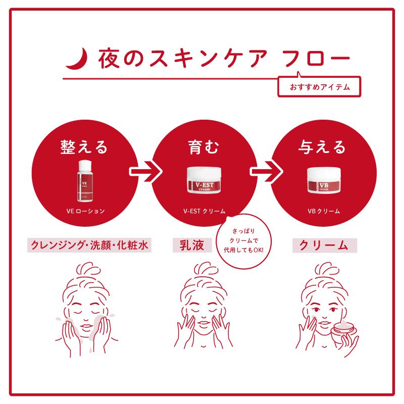 【Osmo Series】Osmo mini 3ステップセット