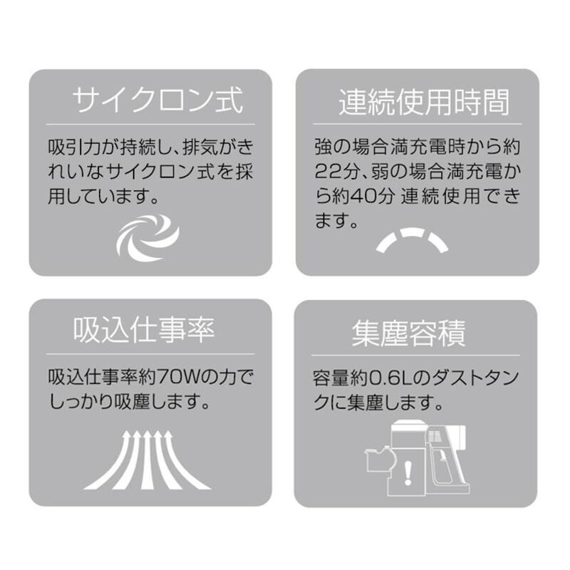 【サブスク専用】充電式コードレス2WAYサイクロンクリーナー ホワイト HT-115R 掃除機