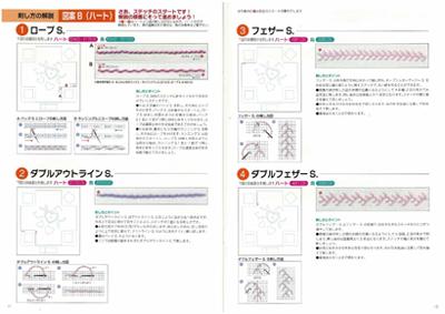 戸塚刺しゅう中級資格 合格ガイドブック