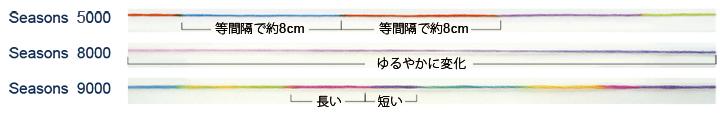 シーズンズ8000 / 【色番号8041〜8050】