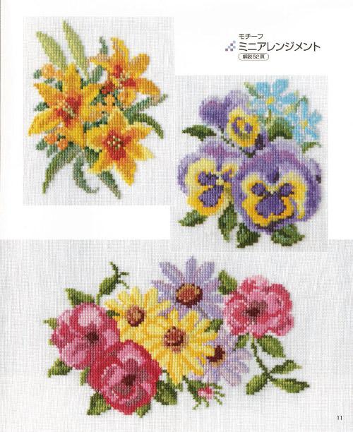 花と果物のクロスステッチ