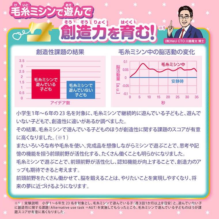 【2021New】毛糸ミシン ふわもこHug ラベンダー KM-10�