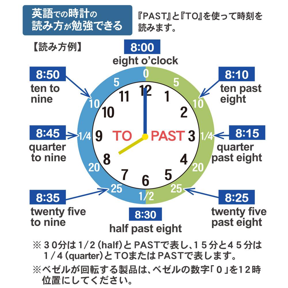 子ども時計 時間の読み方を学べる時計 キッズウオッチ アナログ ナイロンベルト 【NB-AK276】