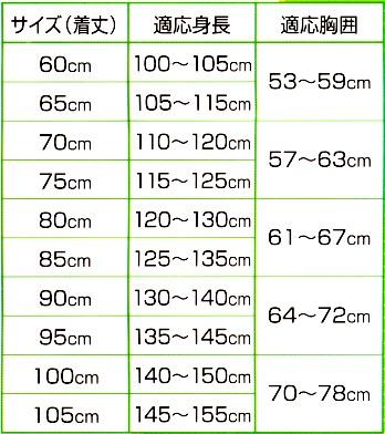 【キッズ・子供用】ランドセルの上から着れる防水レインコート!防水ランドセルコート 60〜105cm /男女兼用/子供/キッズ/通園/通学/防水/レインウェア/ポンチョ/カッパ/雨具