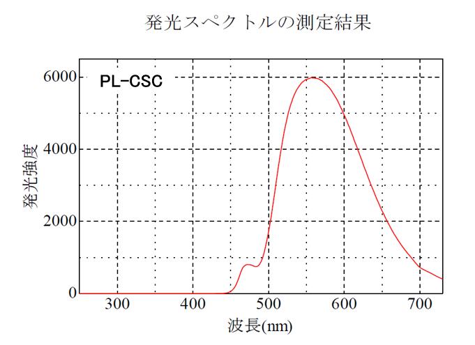 小型PL クリーンルームUVカットライト PL-CSC