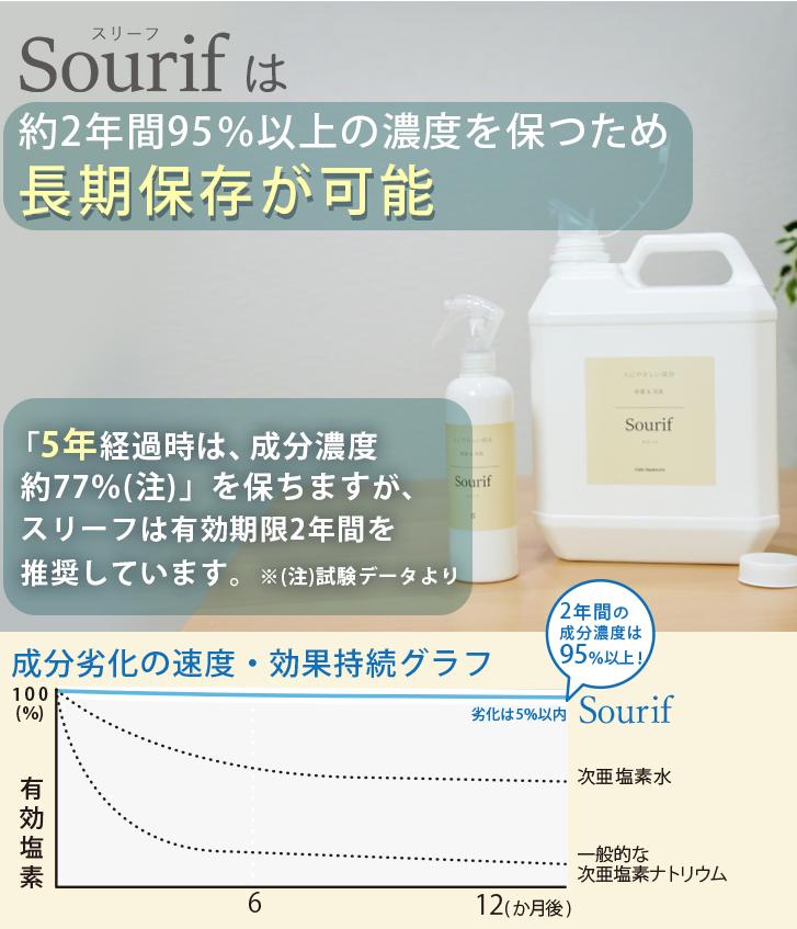 除菌消臭スプレー Sourif/スリーフ 4000ml
