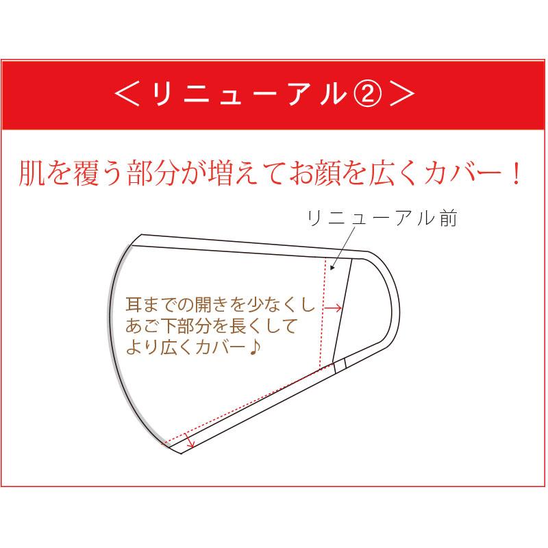 UVカット極薄立体マスク  綿100%【ネコポス7】