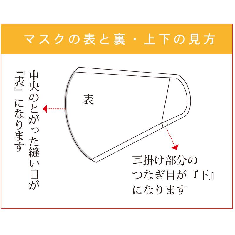 極薄立体マスク  綿100%【ネコポス7】