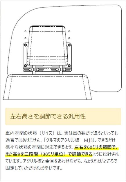 クルマのアクリル板/セダンタイプ
