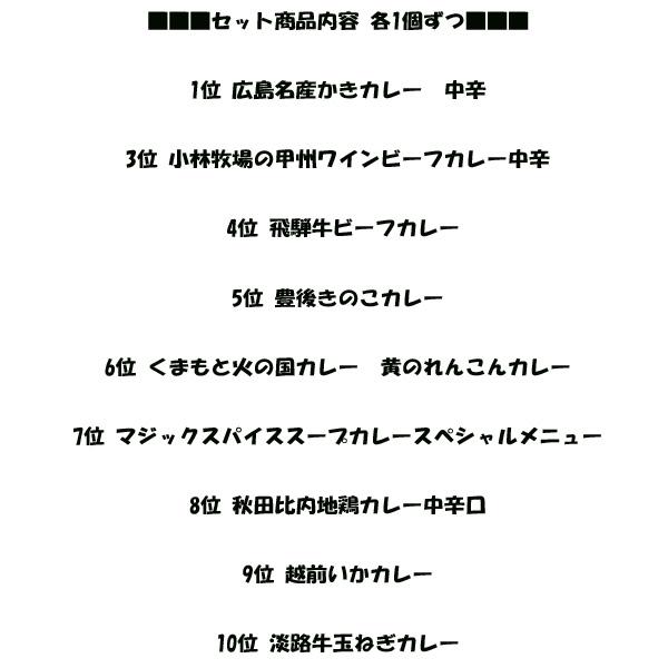 日経プラス1 ご当地レトルトカレーランクイン9種セット 送料込※沖縄、離島除(税抜)