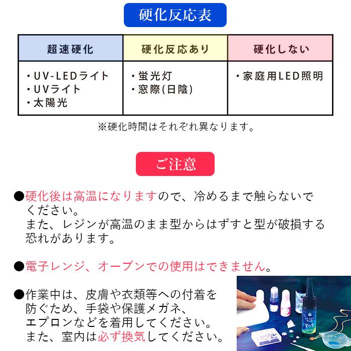 【P10%還元】パジコ UV LED レジン液 星の雫 ハードタイプ 100g