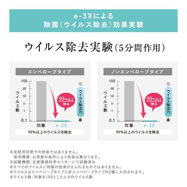 【高機能除菌スプレー】e-3X(イースリーエックス)
