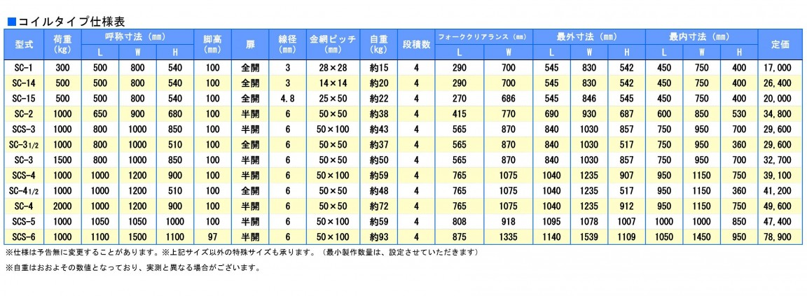 サンキン SC-4(1/2) メッシュパレット