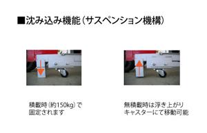 スルーユニット サスペンション機構付き逆ネステナー用ユニット