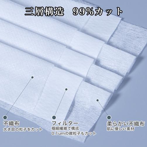 【B】〈広告商品〉【40箱セット】世界標準の高品質マスク 三層不織布マスク ソフト平ゴム 1箱50枚入 大人用