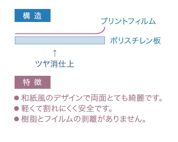 DPSU-2/3(障子プレート・雲竜)