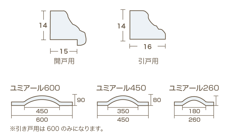 No7(ペルポック) L=1900