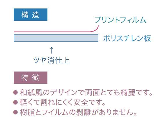 DPSM-2/3(障子プレート・無地)