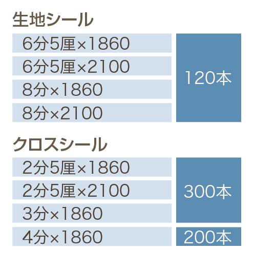 生地・クロスシール -バラ売り-