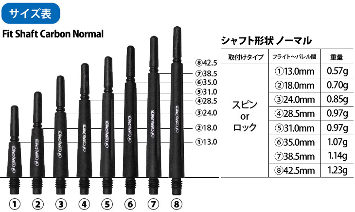 Fit Shaft Carbon ノーマルスピン Cブラック <3> 【フィットシャフト カーボンNomal Spin Black COSMODARTS コスモ フィットシャフトカーボン ソフトダーツ SOFTDARTS