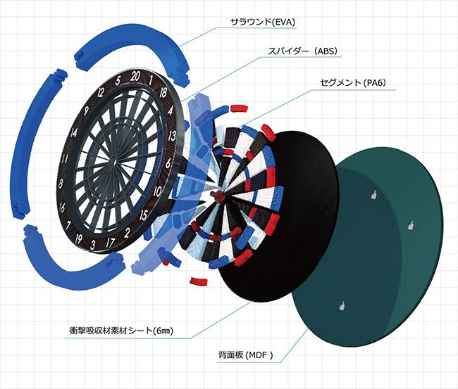【2020 年間ランキング受賞 Pt10倍】DARTSLIVE-ZERO BOARD(ダーツライブ ゼロボード) (ダーツ ボード)