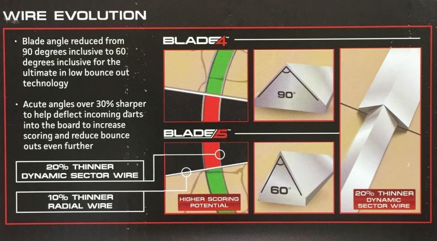 BLADE 5 ブレード 5 [WINMAU]
