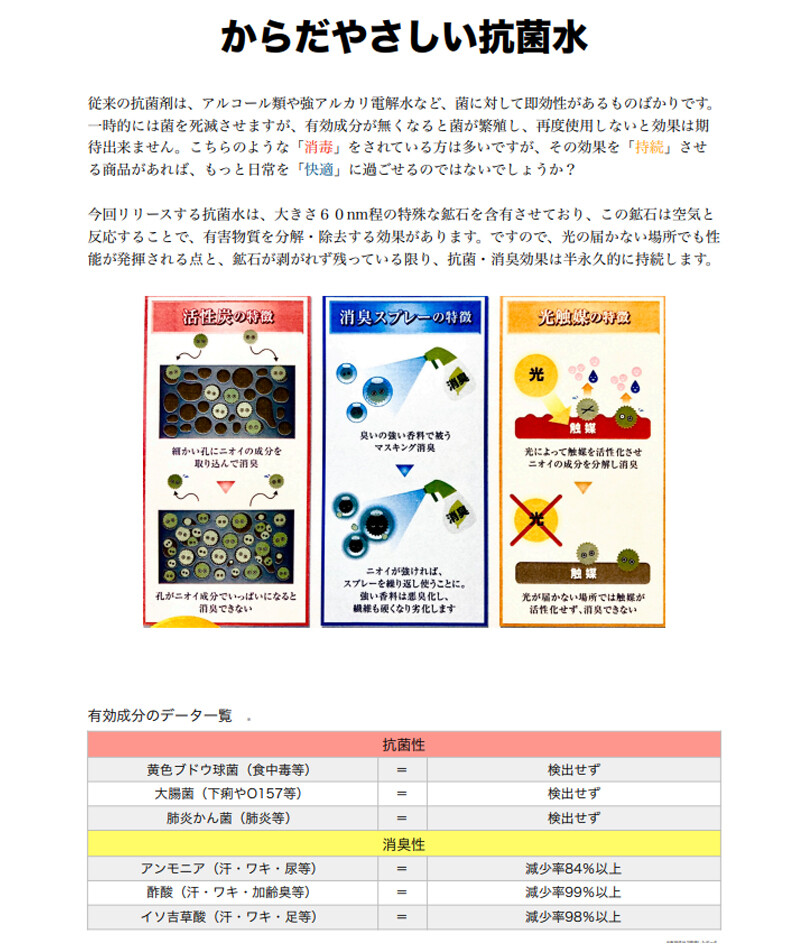 【在庫あり】【1本入り】 除菌スプレー120ml 【日本製】 半永久持続 特許取得済
