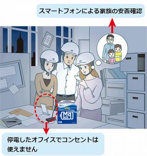 FURUKAWA  BATTERY (古河電池) AMB4-300 非常用・防災用電池「MgBOX」 マグネシウム空気電池