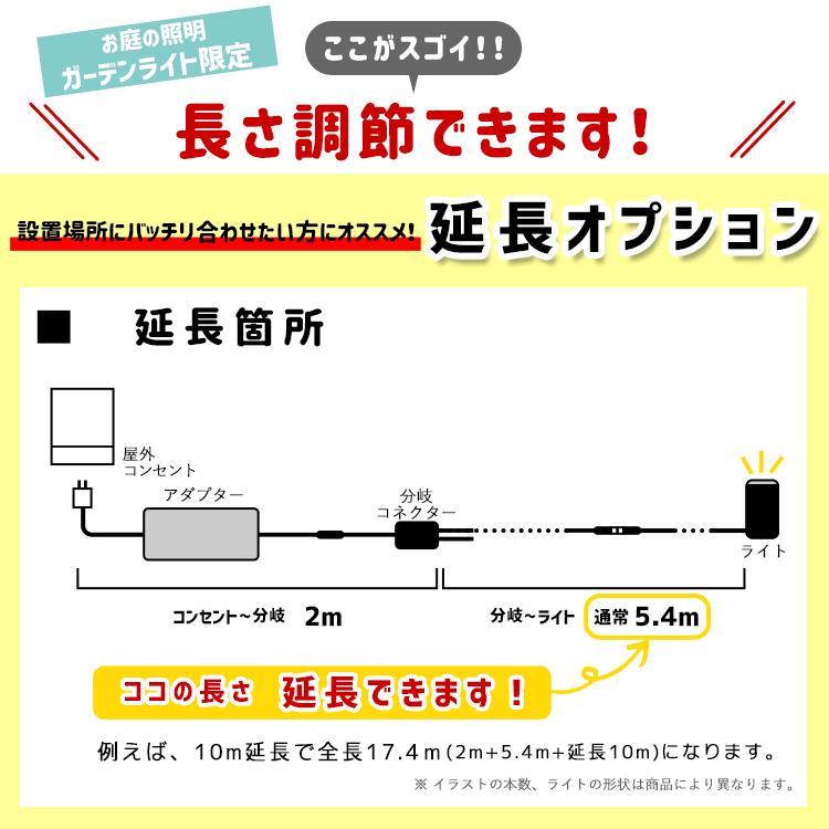 【商品と一緒にご購入下さい】 ガーデンライト 限定 オプションチケット ケーブル延長 Gardenlight Cable extend option