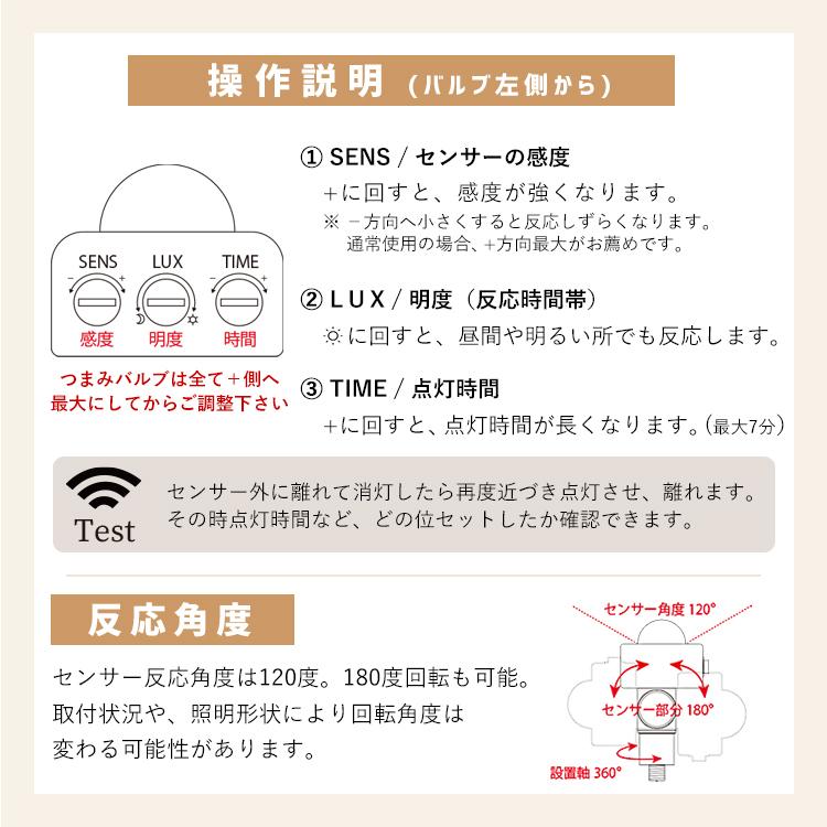 【商品と一緒にご購入下さい】 オプションチケット 【左右設置】 人感センサー Human Sensor option