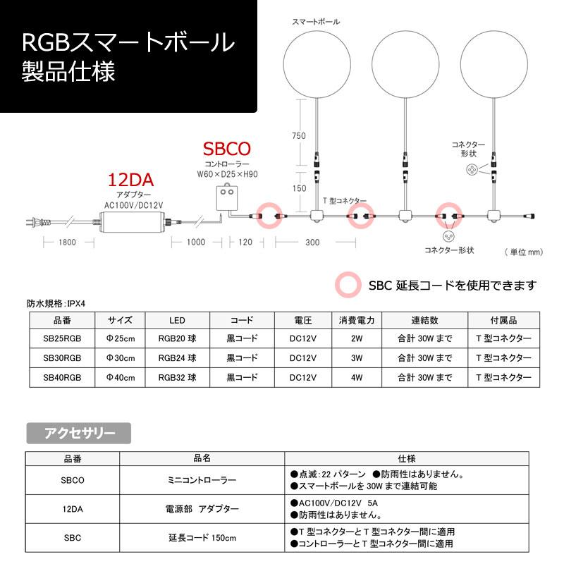 RGBスマートボール用ミニコントローラー