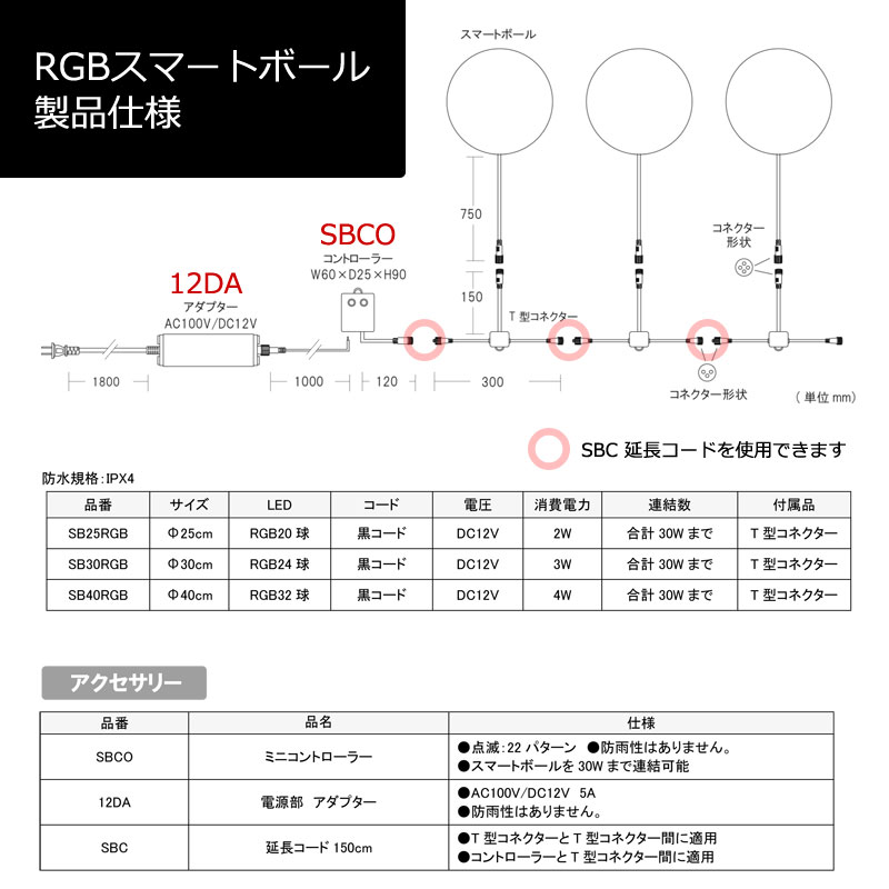 RGBスマートボール用延長コード