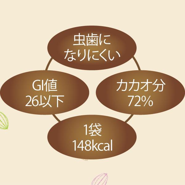 【メール便で送料無料】A1 chocolat(エーワン ショコラ) クーベルチュールチョコレート 1袋(30g)(メール便4点まで)
