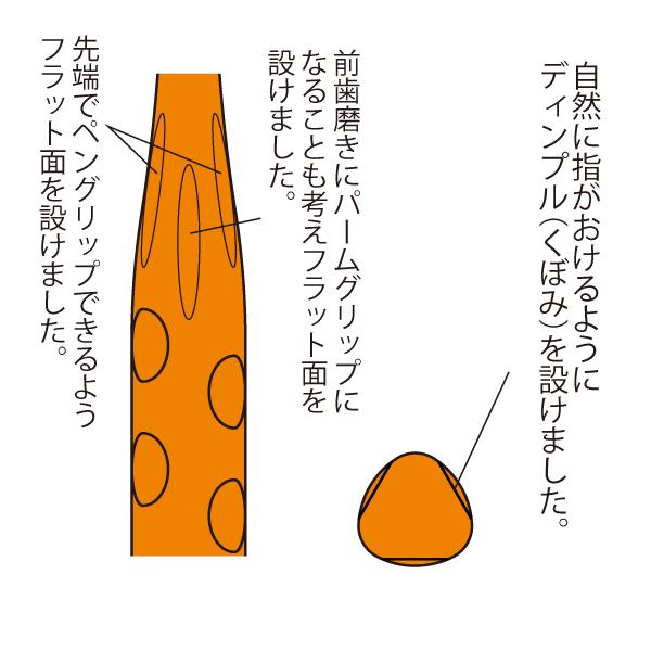 ペングリップナビ / Mふつう / 1本入り)【Ciメディカル 歯ブラシ】