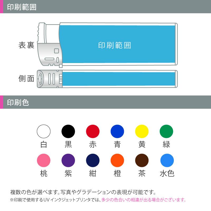 プライズライター ichimatsu 3面フルカラー印刷