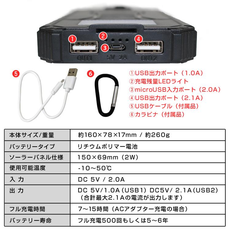 ソーラー充電モバイルバッテリー 10000mAh [47924]