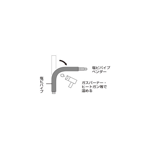 ジェフコム 塩ビパイプベンダー DPV-22 [14374]