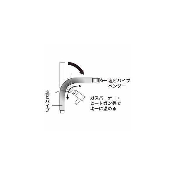 ジェフコム 塩ビパイプベンダー DPV-36 [14376]