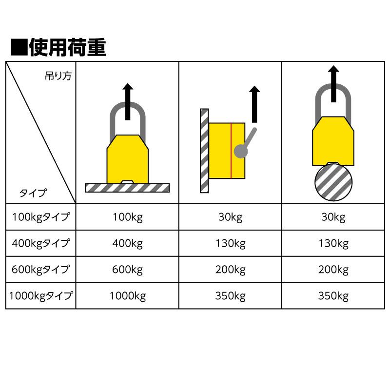 リフティングマグネット400kg [32867]