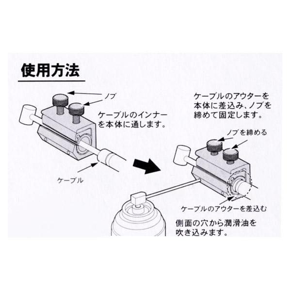 ワイヤーケーブルインジェクター TH192