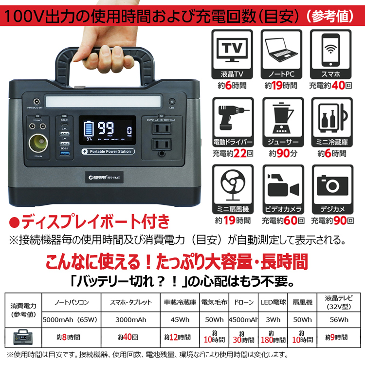 《NEW》ポータブル電源 500W SPI-54AT[47022]