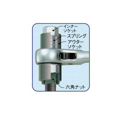 【スーパーツール】4サイズラチェットレンチ ショートタイプ SRF3 [02012]