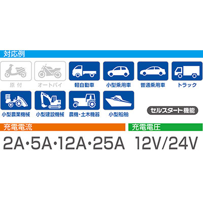 【大橋産業】12/24Vバッテリー充電器SMART CHARGER25A 2708[46157]