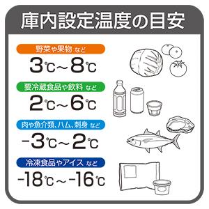 【大橋産業】冷凍・冷蔵・温蔵庫 5500[46159]