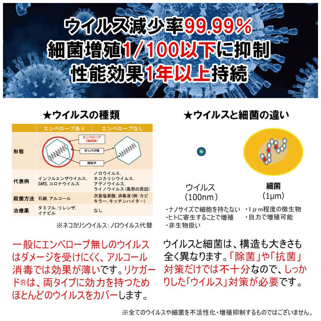 リケガード iPhone12 mini対応