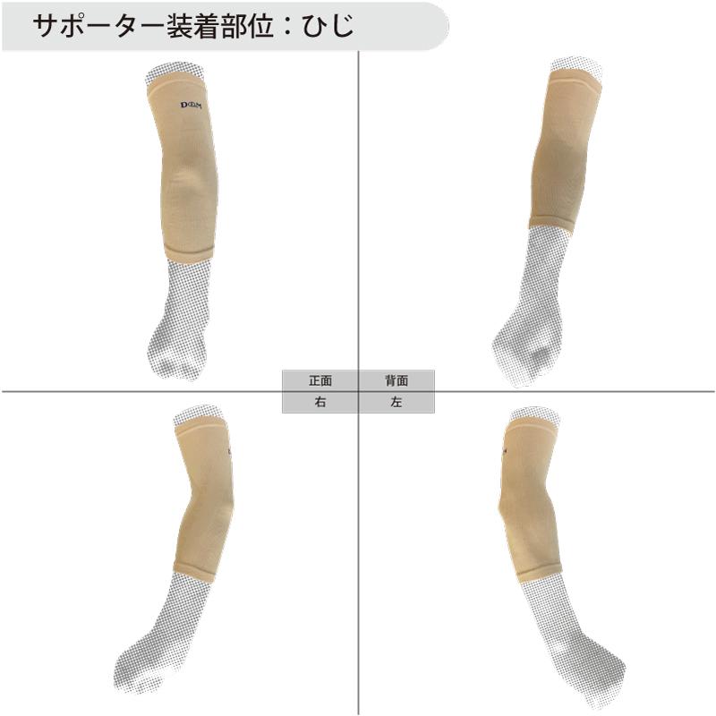【特別セット価格!!】 緩動サポーター 肘/膝(ひじ/ひざ) 4個セット