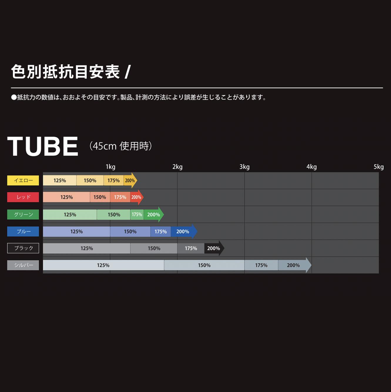 セラチューブ3m 強度レベル-1 イエロー #TTB-11
