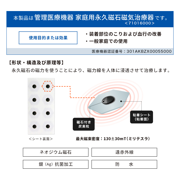 ZENLOOP 磁気炭素シート シートタイプ磁気治療器 GZL-03